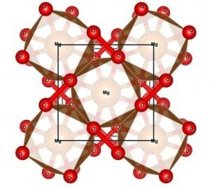과산화마그네슘의 구조. - 카네기과학연구소 제공